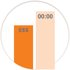 Track Labor Costs Against